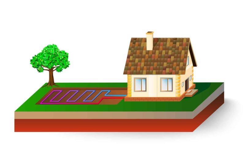 pompa ciepla 800x491 - Pompa ciepła: jak działa i jaką pompę ciepła wybrać?