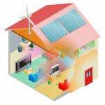 Dom energooszczędny – najważniejsze informacje