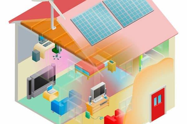 Instalacje energooszczedne