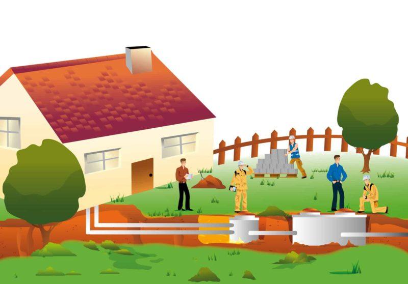 Przydomowa oczyszczalnia ścieków: ile kosztuje i jak działa oczyszczalnia?