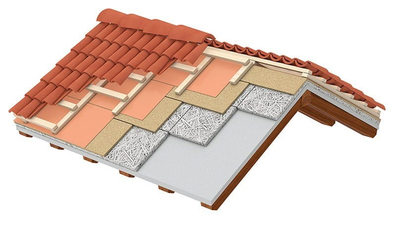 Jak zbudowany jest dach w domu jednorodzinnym?