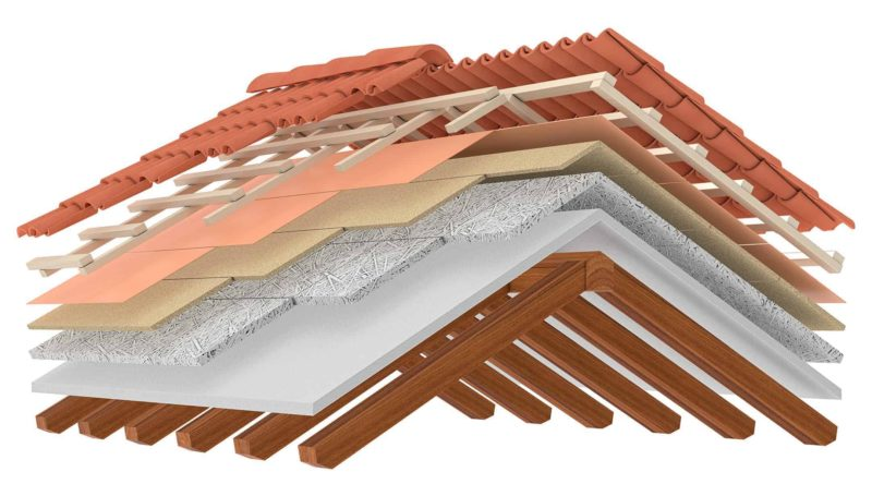 ocieplenie dachu 800x444 - Ocieplenie poddasza i dachu: wełną, pianą czy styropianem?